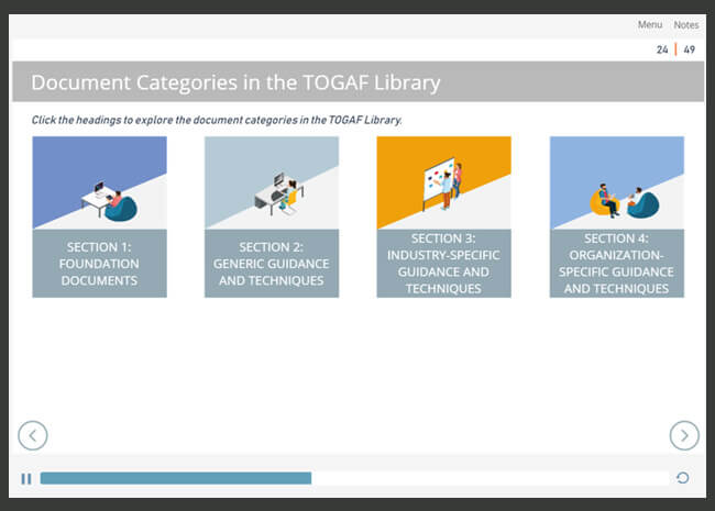 TOGAF® Essentials 2018 Screenshot 3