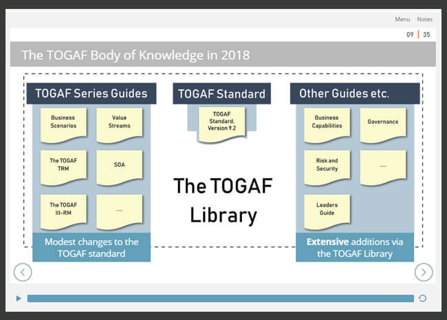 TOGAF® Essentials 2018 Screenshot 5