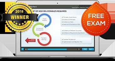 TOGAF® 9 Awareness & Foundation Suite eLearning
