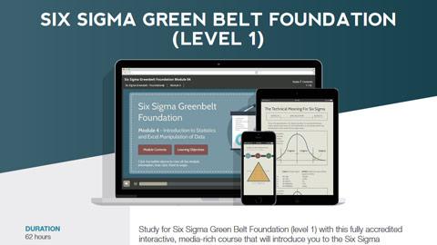 Six Sigma Green Belt Foundation Datasheet