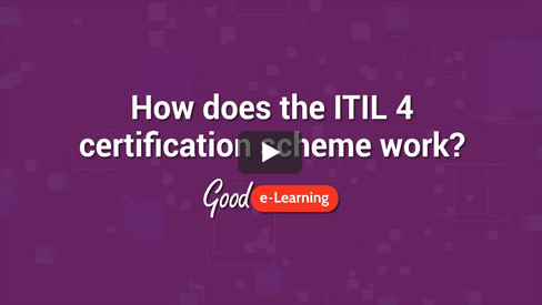 Intro to ITIL 4
