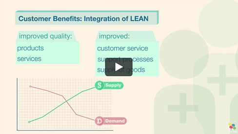 Benefits of Lean